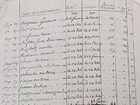 ADLA L 880, Registre des écrous du Bon Pasteur